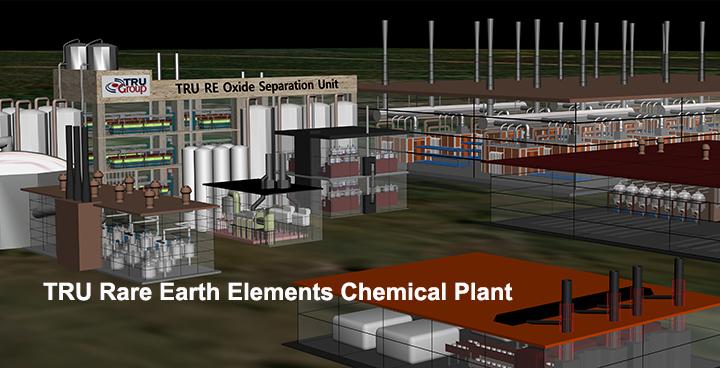TRU Rare Earth Plant