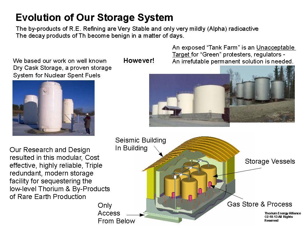 Th Storage Steps SME7