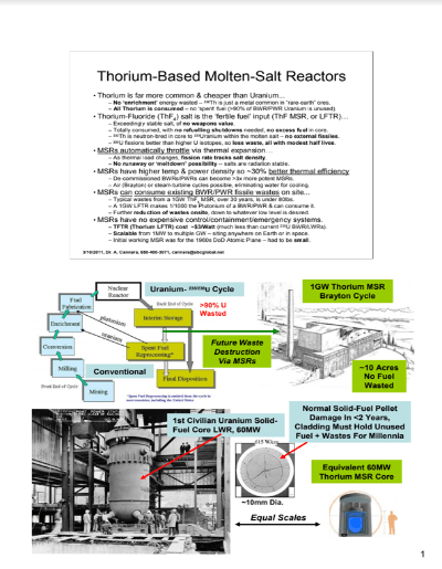 Thorium Summary Alex Cannara