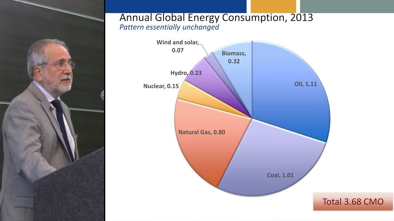 Dr. Ripudaman Malhotra – Cubic Mile of Oil TEAC 7