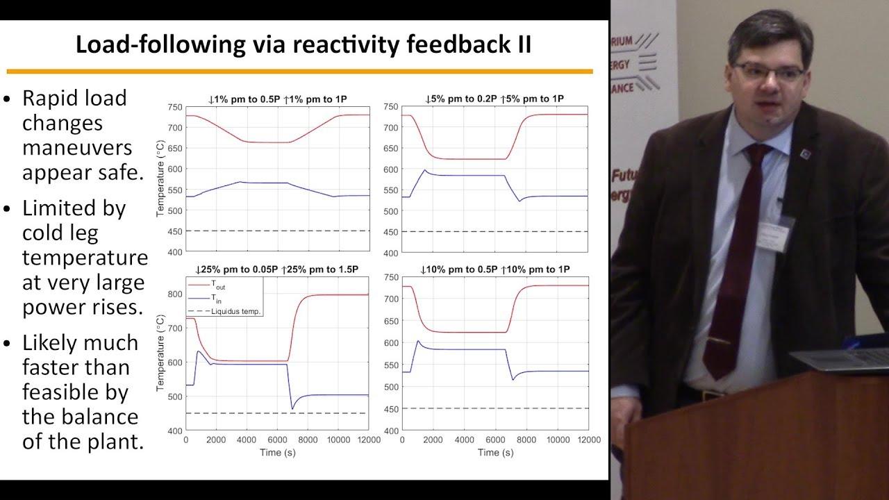 Dynamic System Modeling of Molten Salt Reactors (MSR) – Dr. Ondrej Chvala TEAC 10