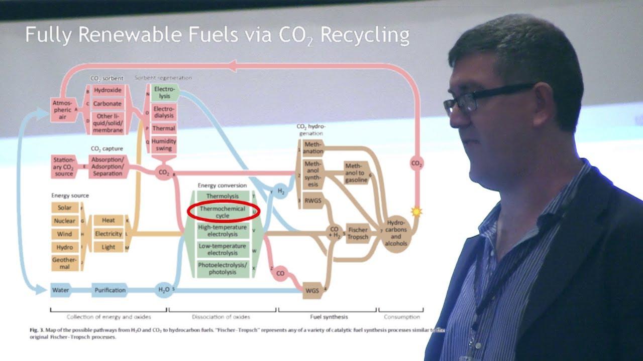 John Bucknell – Nuclear Plant Economics & Synthetic Fuel Cogeneration @ TEAC 8