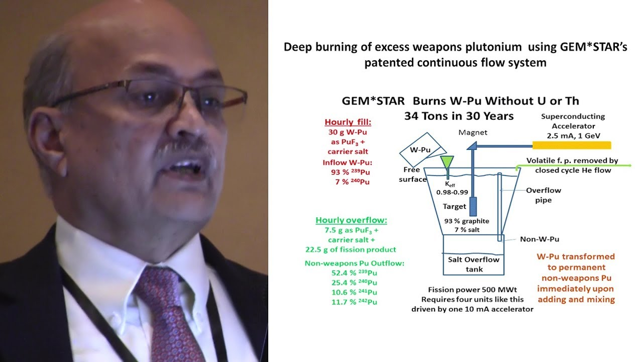 Nuclear: Chemistry is the Problem, Accelerators the Solution – Ganapati Myneni @ TEAC 8