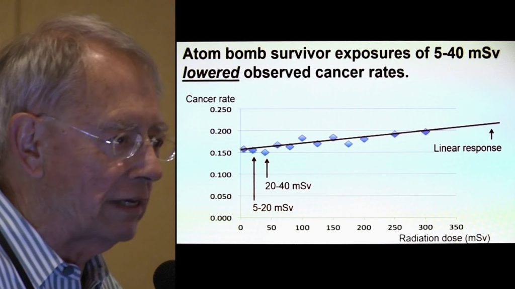 Radiation Limits to Innovation – Dr. Robert Hargraves on Effect of Low Level Radiation @ TEAC 8