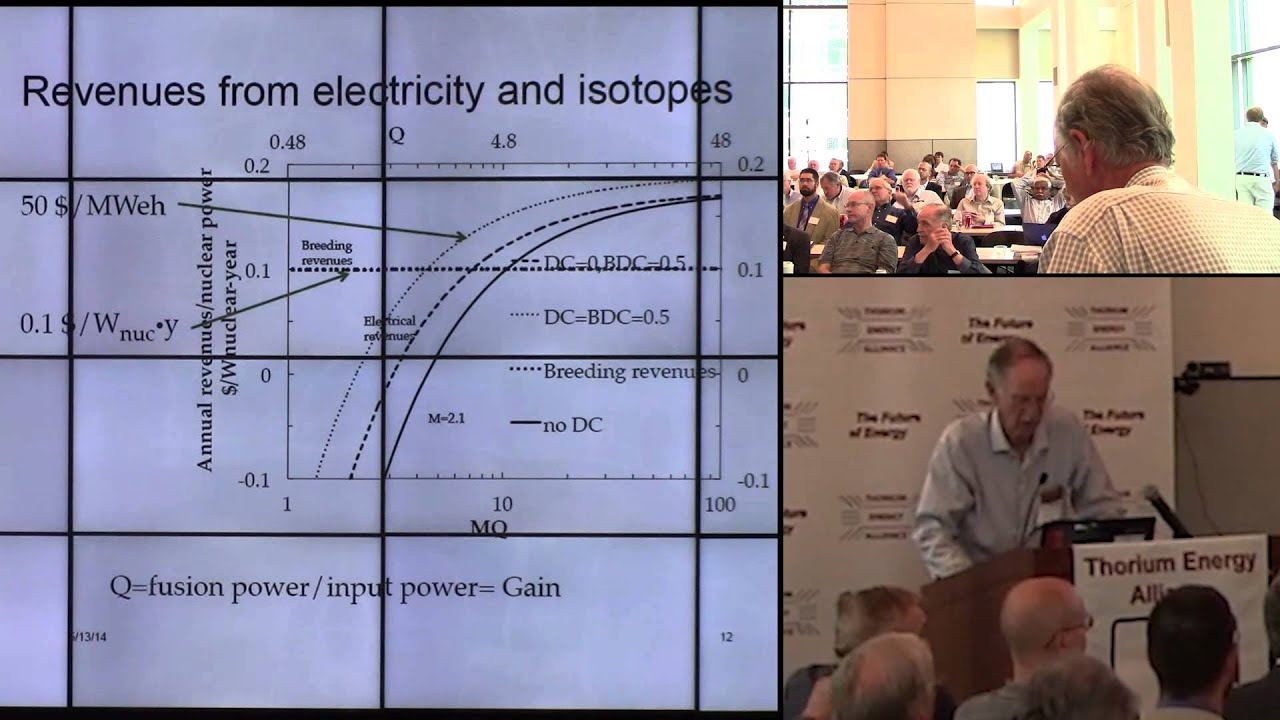 Ralph Moir – Nonproliferation role of Pa-231 and U-232 from a fusion breeder for the thorium molten salt reactor
