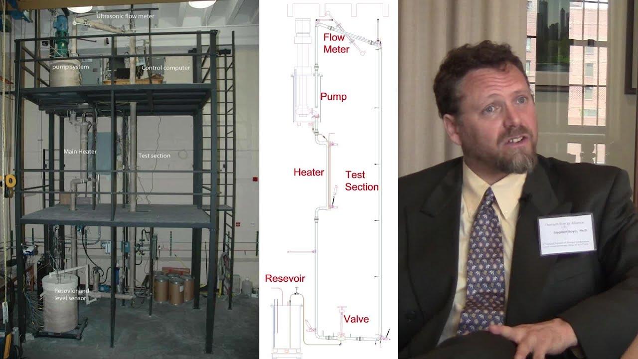Stephen Boyd – Silicon Carbide & Molten Salt Compatibility TEAC 5