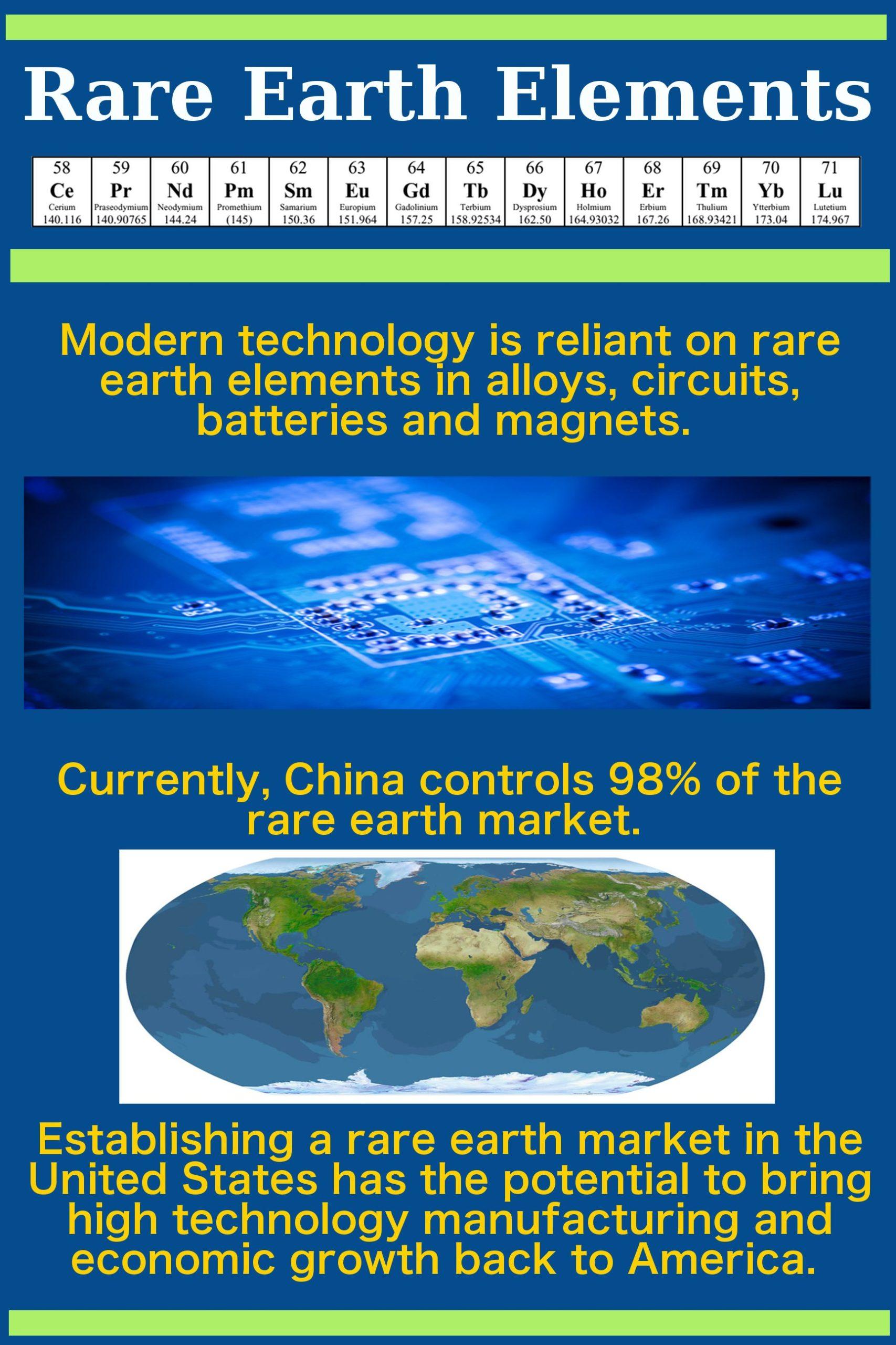 Rare Earths Poster
